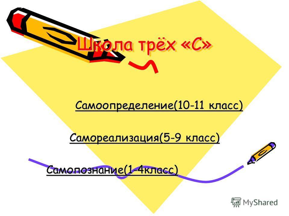 Школа трёх «С» Самоопределение(10-11 класс) Самоопределение(10-11 класс) Самореализация(5-9 класс) Самопознание(1-4класс)