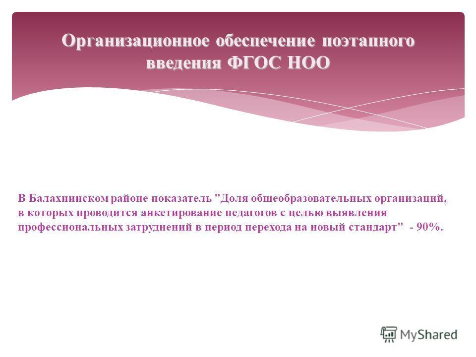 Организационное обеспечение поэтапного введения ФГОС НОО В Балахнинском районе показатель