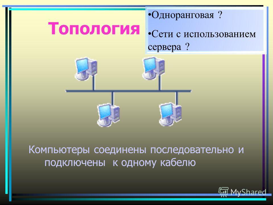 Топология «Шина» Компьютеры соединены последовательно и подключены к одному кабелю Одноранговая ? Сети с использованием сервера ?