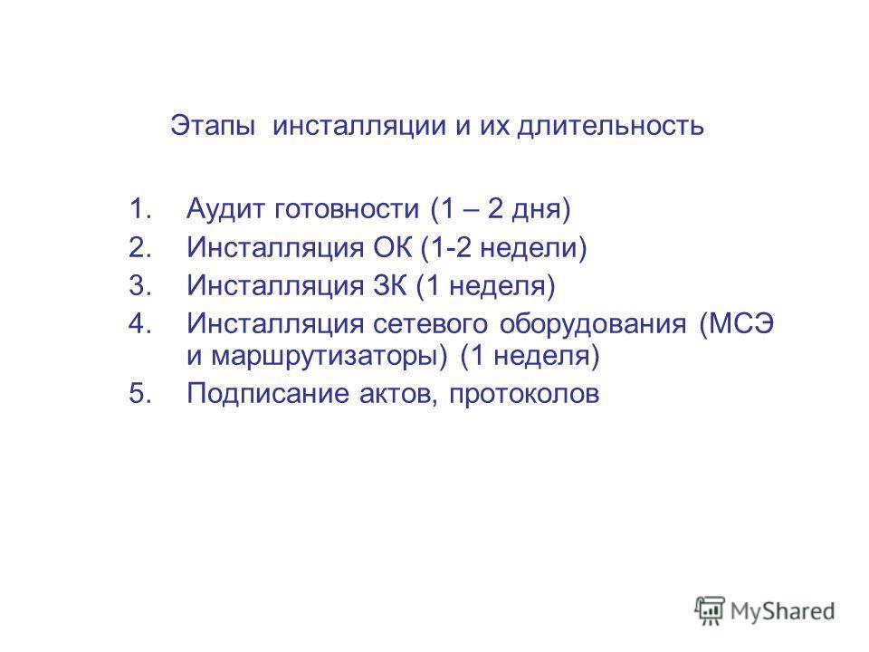 Этапы инсталляции и их длительность 1.Аудит готовности (1 – 2 дня) 2.Инсталляция ОК (1-2 недели) 3.Инсталляция ЗК (1 неделя) 4.Инсталляция сетевого оборудования (МСЭ и маршрутизаторы) (1 неделя) 5.Подписание актов, протоколов