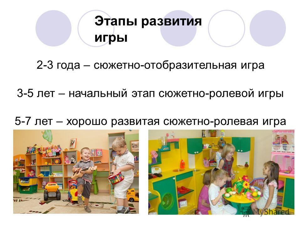 Этапы развития игры 2-3 года – сюжетно-отобразительная игра 3-5 лет – начальный этап сюжетно-ролевой игры 5-7 лет – хорошо развитая сюжетно-ролевая игра