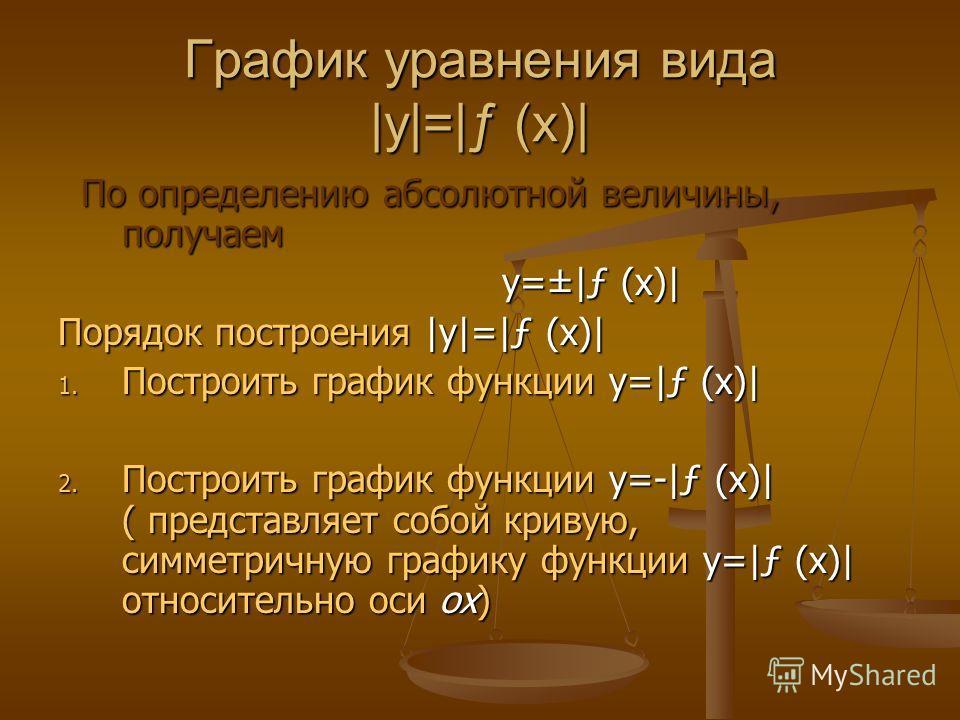 График уравнения вида |y|=|ƒ (x)| По определению абсолютной величины, получаем По определению абсолютной величины, получаем y=±|ƒ (x)| y=±|ƒ (x)| Порядок построения |y|=|ƒ (x)| 1. Построить график функции y=|ƒ (x)| 2. Построить график функции y=-|ƒ (