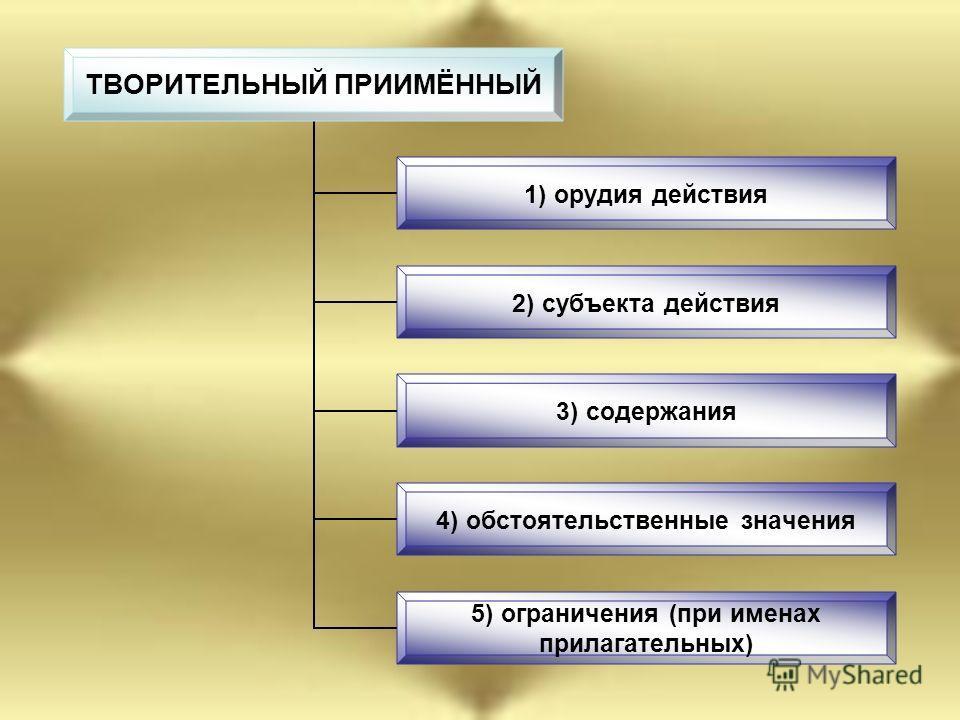 ТВОРИТЕЛЬНЫЙ ПРИИМЁННЫЙ 1) орудия действия 2) субъекта действия 3) содержания 4) обстоятельственные значения 5) ограничения (при именах прилагательных)