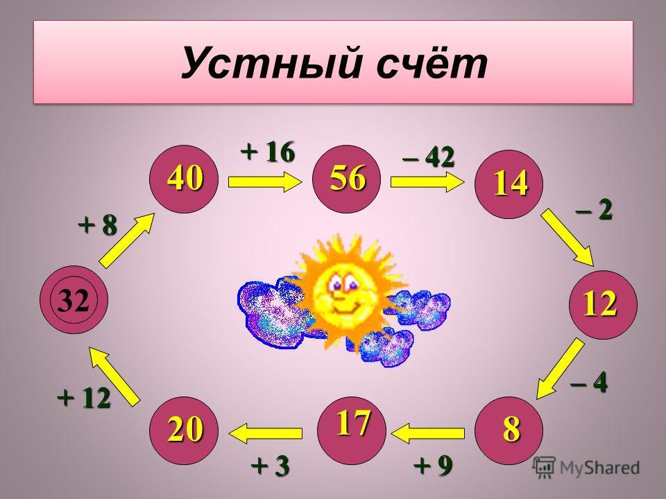Устный счёт 32 + 8 + 12 + 3 + 9 – 4 – 2 – 42 + 16 40 20 17 8 12 14 56