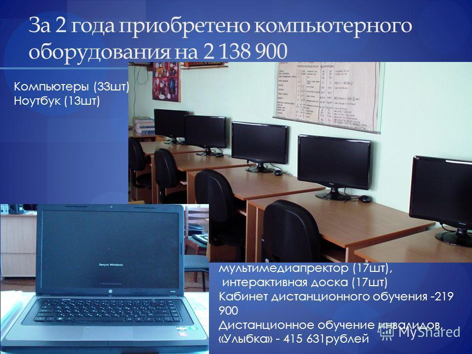 За 2 года приобретено компьютерного оборудования на 2 138 900 Компьютеры (33шт) Ноутбук (13шт) мультимедиапректор (17шт), интерактивная доска (17шт) Кабинет дистанционного обучения -219 900 Дистанционное обучение инвалидов, «Улыбка» - 415 631рублей