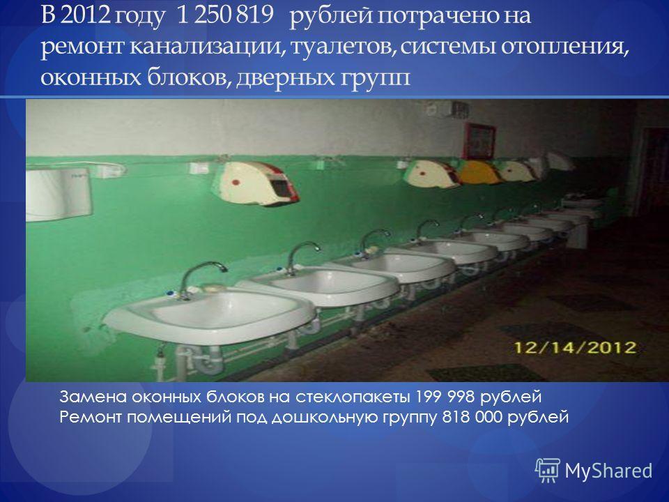 В 2012 году 1 250 819 рублей потрачено на ремонт канализации, туалетов, системы отопления, оконных блоков, дверных групп Замена оконных блоков на стеклопакеты 199 998 рублей Ремонт помещений под дошкольную группу 818 000 рублей