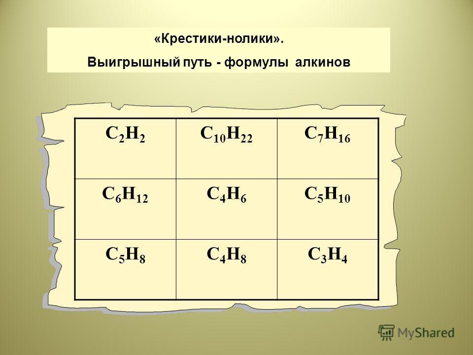 С2Н2С2Н2 С 10 Н 22 С 7 Н 16 С 6 Н 12 С4Н6С4Н6 С 5 Н 10 С5Н8С5Н8 С4Н8С4Н8 С3Н4С3Н4 «Крестики-нолики». Выигрышный путь - формулы алкинов
