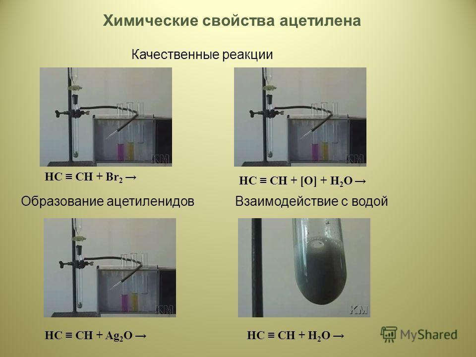 Химические свойства ацетилена НС СН + Br 2 НС СН + [O] + H 2 O НС СН + Ag 2 O Качественные реакции Образование ацетиленидовВзаимодействие с водой НС СН + H 2 O