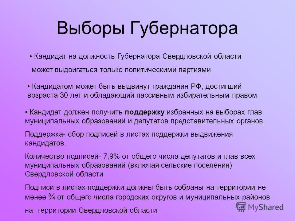 Выборы Губернатора Кандидат на должность Губернатора Свердловской области может выдвигаться только политическими партиями Кандидатом может быть выдвинут гражданин РФ, достигший возраста 30 лет и обладающий пассивным избирательным правом Кандидат долж