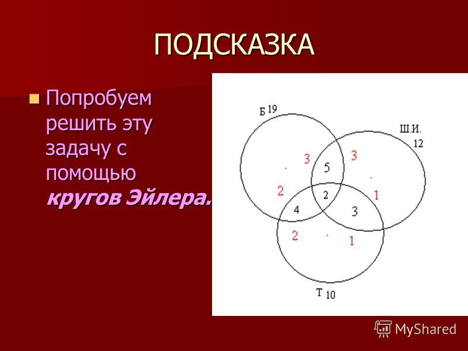 ПОДСКАЗКА Попробуем решить эту задачу с помощью кругов Эйлера. Попробуем решить эту задачу с помощью кругов Эйлера.