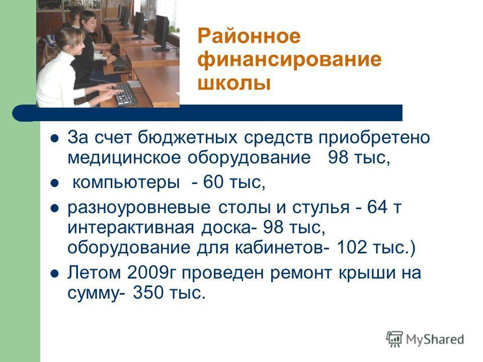 Районное финансирование школы За счет бюджетных средств приобретено медицинское оборудование 98 тыс, компьютеры - 60 тыс, разноуровневые столы и стулья - 64 т интерактивная доска- 98 тыс, оборудование для кабинетов- 102 тыс.) Летом 2009г проведен рем