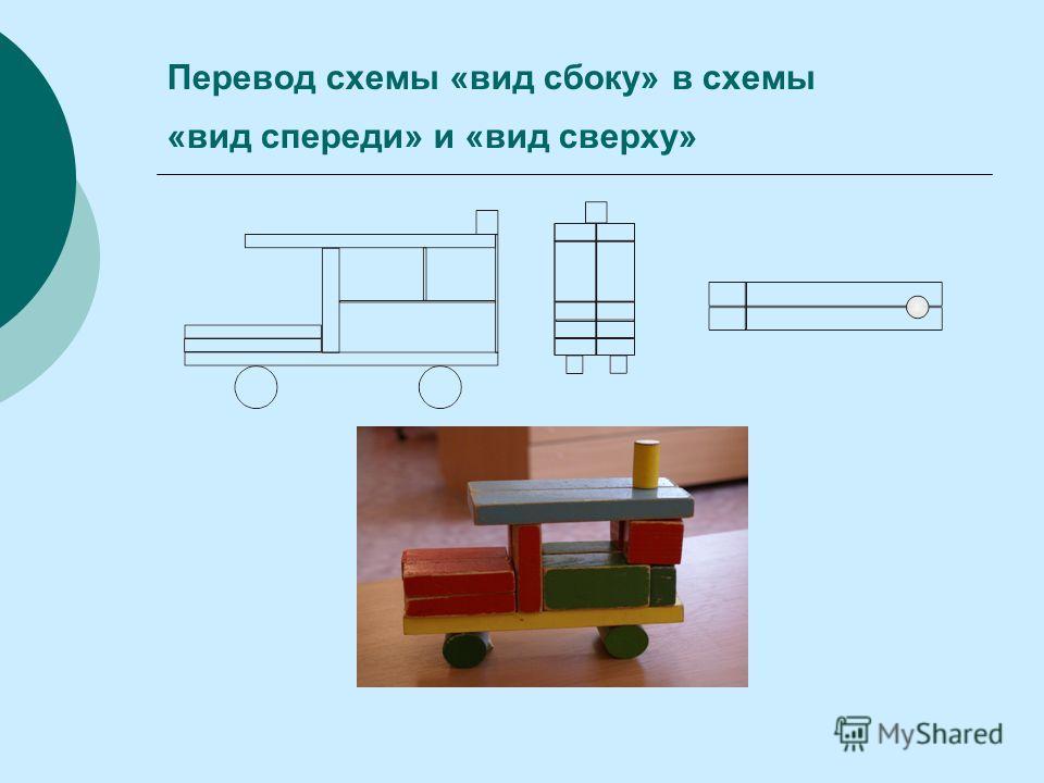 Перевод схемы «вид сбоку» в схемы «вид спереди» и «вид сверху»