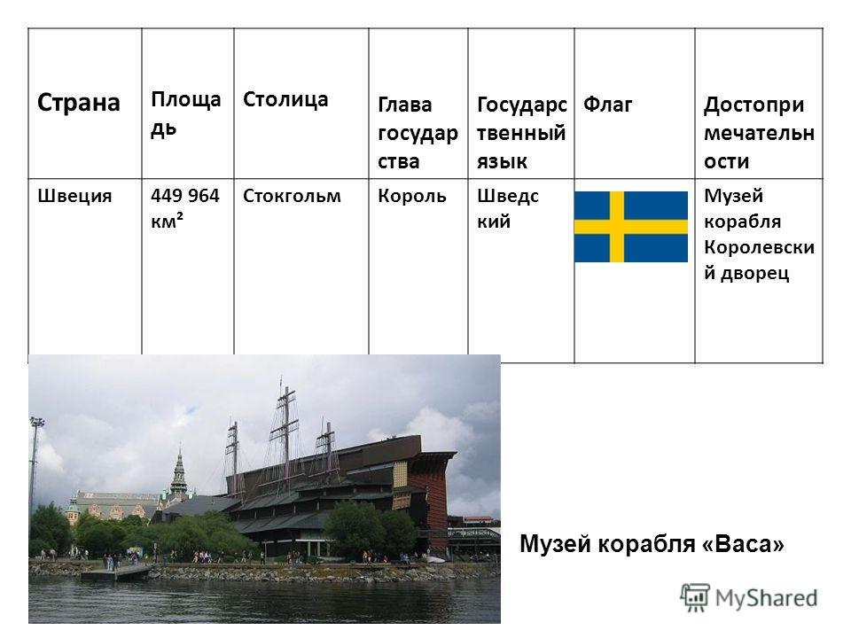 Столица – город Стокгольм