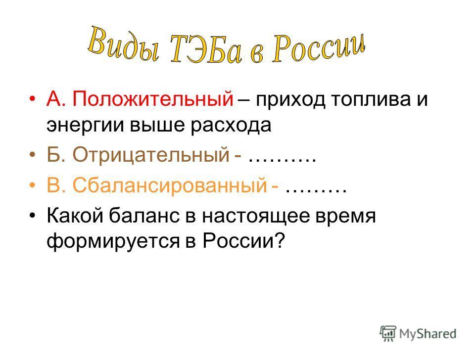 А. Положительный – приход топлива и энергии выше расхода Б. Отрицательный - ………. В. Сбалансированный - ……… Какой баланс в настоящее время формируется в России?