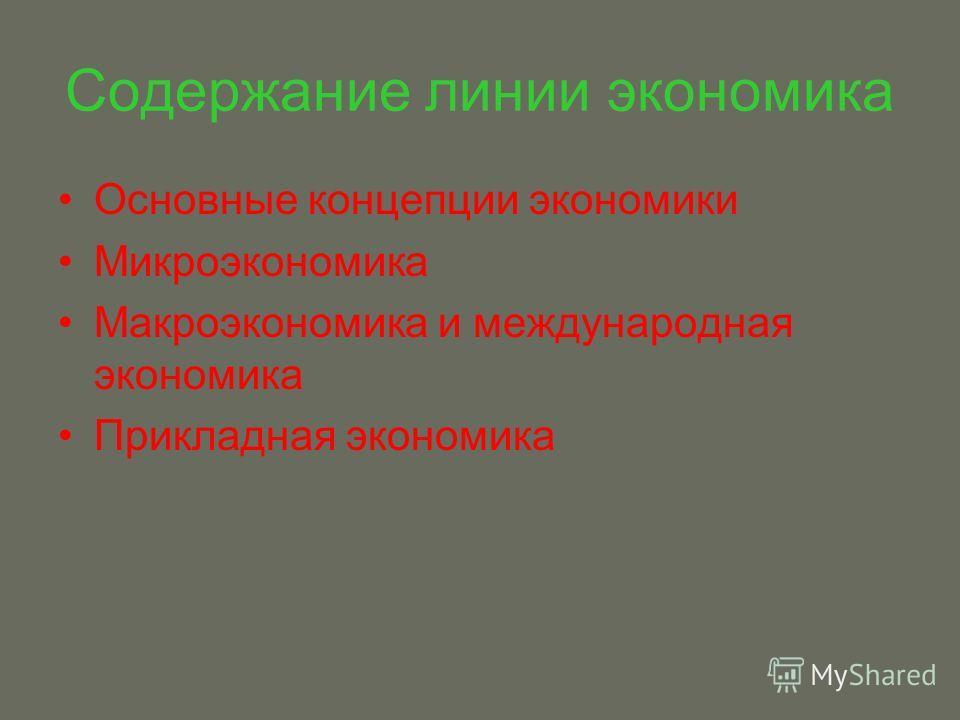 Содержание линии экономика Основные концепции экономики Микроэкономика Макроэкономика и международная экономика Прикладная экономика