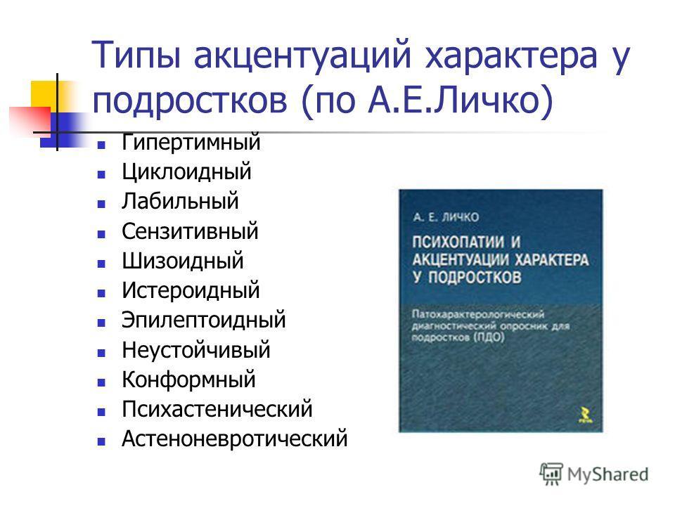 Типы акцентуаций характера у подростков (по А.Е.Личко) Гипертимный Циклоидный Лабильный Сензитивный Шизоидный Истероидный Эпилептоидный Неустойчивый Конформный Психастенический Астеноневротический