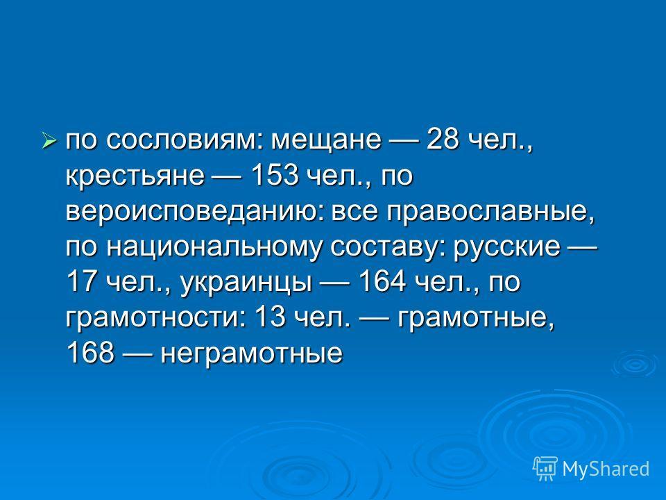 по сословиям: мещане 28 чел., крестьяне 153 чел., по вероисповеданию: все православные, по национальному составу: русские 17 чел., украинцы 164 чел., по грамотности: 13 чел. грамотные, 168 неграмотные по сословиям: мещане 28 чел., крестьяне 153 чел.,