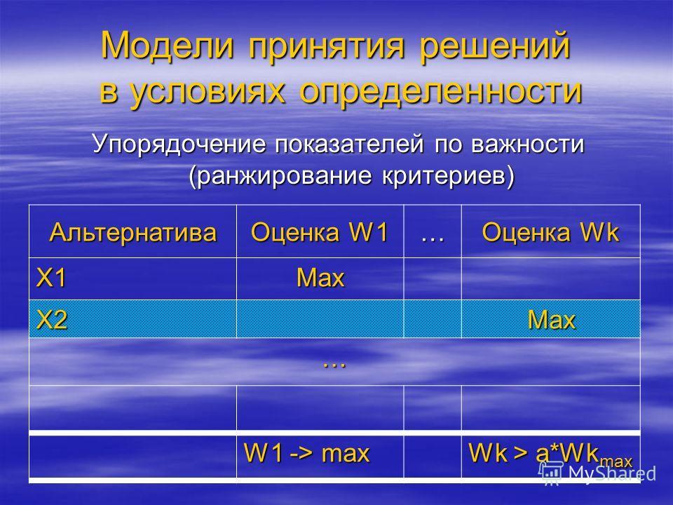 Модели принятия решений в условиях определенности Упорядочение показателей по важности (ранжирование критериев) Альтернатива Оценка W1 … Оценка Wk X1Max X2 Max … W1 -> max Wk > a*Wk max