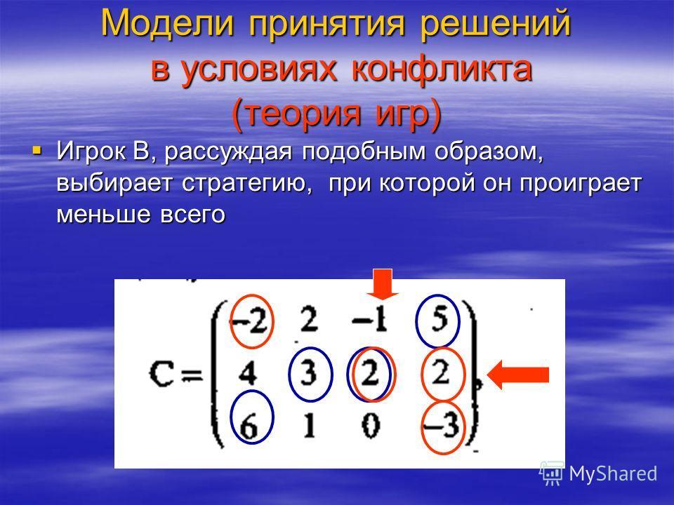 Модели принятия решений в условиях конфликта (теория игр) Игрок В, рассуждая подобным образом, выбирает стратегию, при которой он проиграет меньше всего Игрок В, рассуждая подобным образом, выбирает стратегию, при которой он проиграет меньше всего