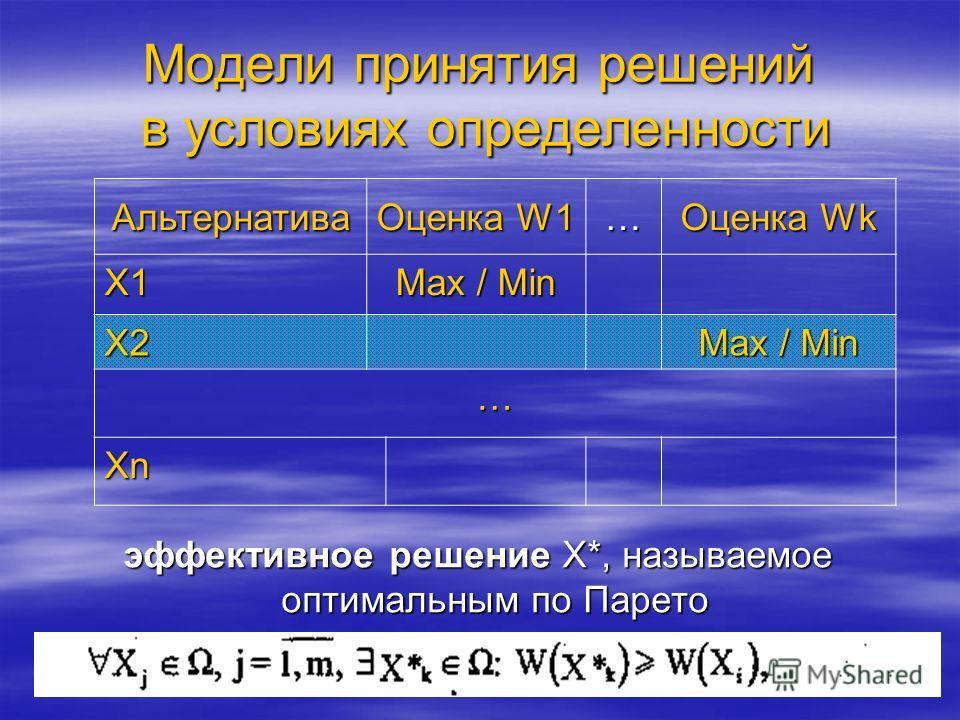 Модели принятия решений в условиях определенности эффективное решение X*, называемое оптимальным по Парето Альтернатива Оценка W1 … Оценка Wk X1 Max / Min X2 … Xn