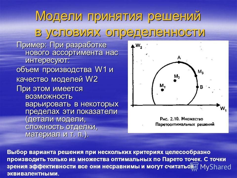 Модели принятия решений в условиях определенности Пример: При разработке нового ассортимента нас интересуют: объем производства W1 и качество моделей W2 При этом имеется возможность варьировать в некоторых пределах эти показатели (детали модели, слож