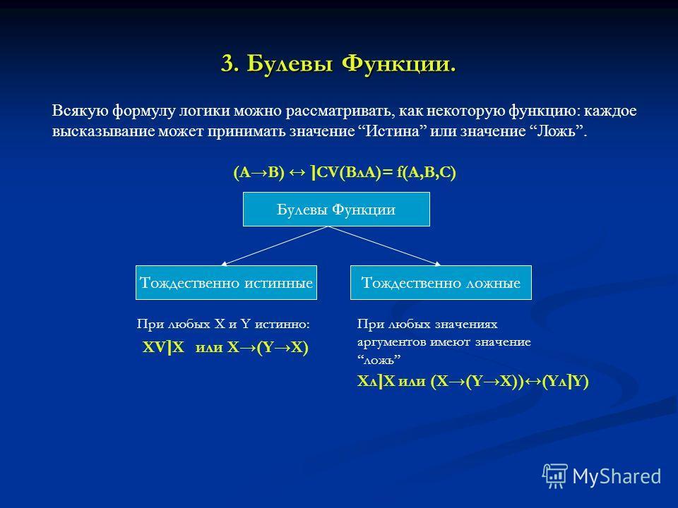 3. Булевы Функции. Всякую формулу логики можно рассматривать, как некоторую функцию: каждое высказывание может принимать значение Истина или значение Ложь. (AB) CV(BлA)= f(A,B,C) Булевы Функции Тождественно истинныеТождественно ложные При любых X и Y