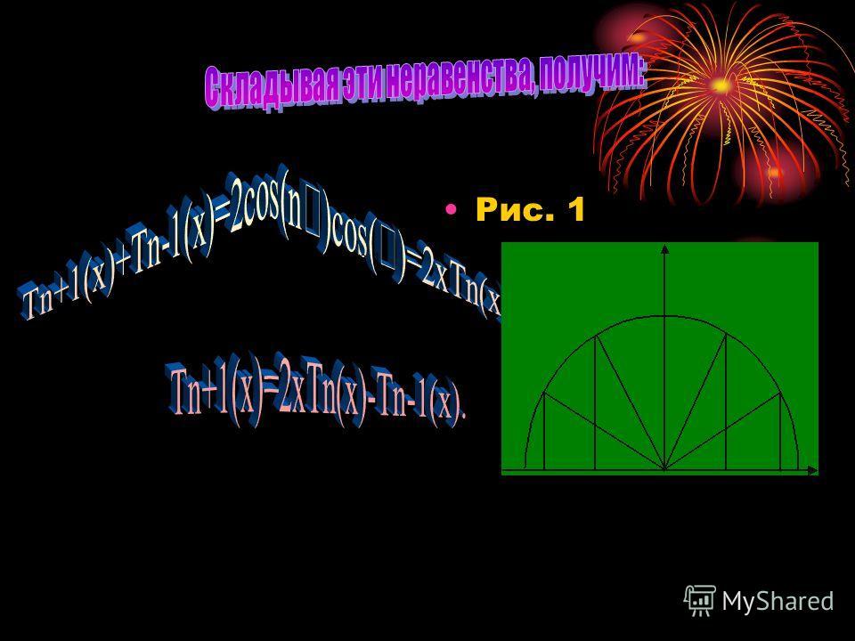 Полиномы Чебышева Критерии согласия данного метода минимизация максимальной ошибки. Полиномы Чебышева определяются следующим образом: Tn(x)=cos(n arccos(x)) Например:T0(x)=cos(0)=1, T1(x)=cos( )=x, T2(x)=cos(2 )=cos2( )-sin2( )=2x2-1. Можно было бы и
