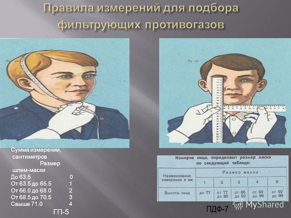 Сумма измерении, сантиметров Размер шлем-маски До 63.5 0 От 63.5 до 65.51 От 66.0 до 68.02 От 68.5 до 70.53 Свыше 71.04 ГП-5
