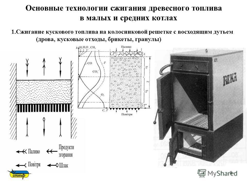 8 Основные технологии сжигания древесного топлива в малых и средних котлах 1.Сжигание кускового топлива на колосниковой решетке с восходящим дутьем (дрова, кусковые отходы, брикеты, гранулы)