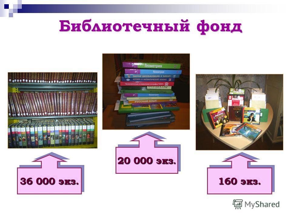 Библиотечный фонд 36 000 экз. 20 000 экз. 160 экз.