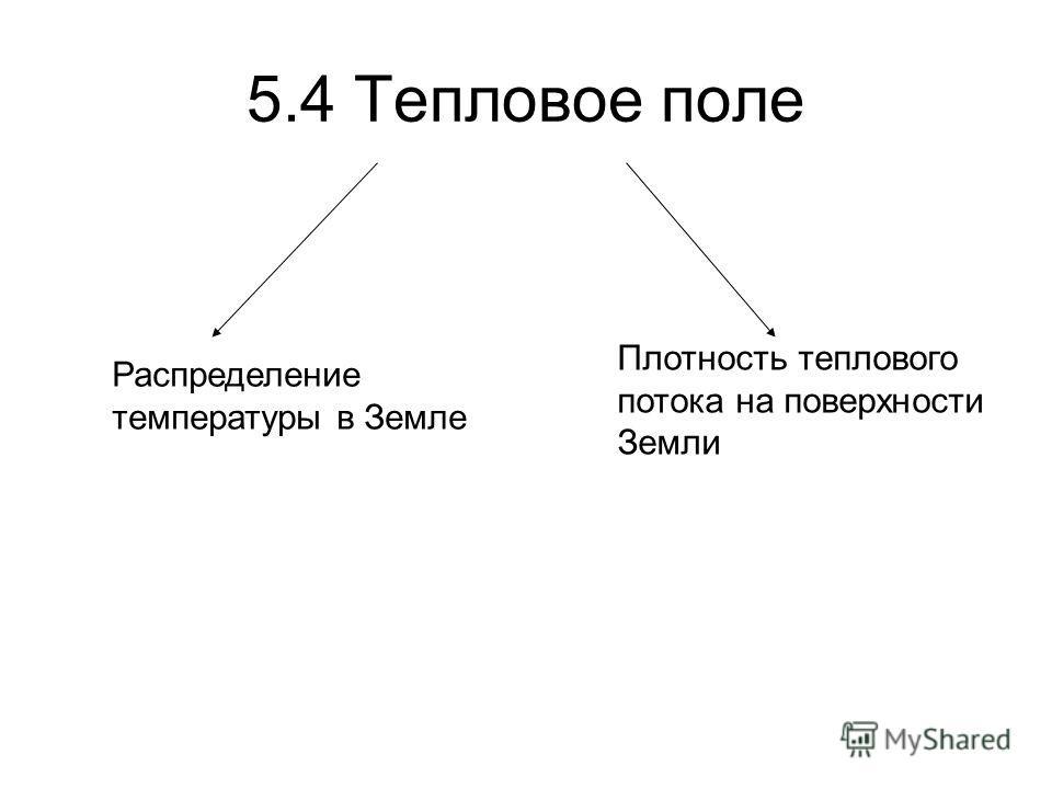 5.4 Тепловое поле Распределение температуры в Земле Плотность теплового потока на поверхности Земли