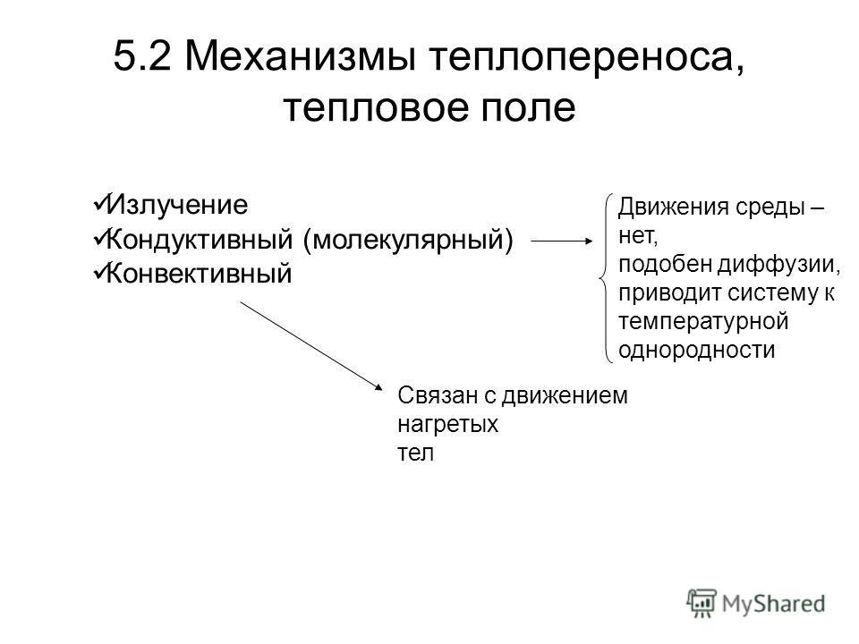 5.2 Механизмы теплопереноса, тепловое поле Излучение Кондуктивный (молекулярный) Конвективный Движения среды – нет, подобен диффузии, приводит систему к температурной однородности Связан с движением нагретых тел