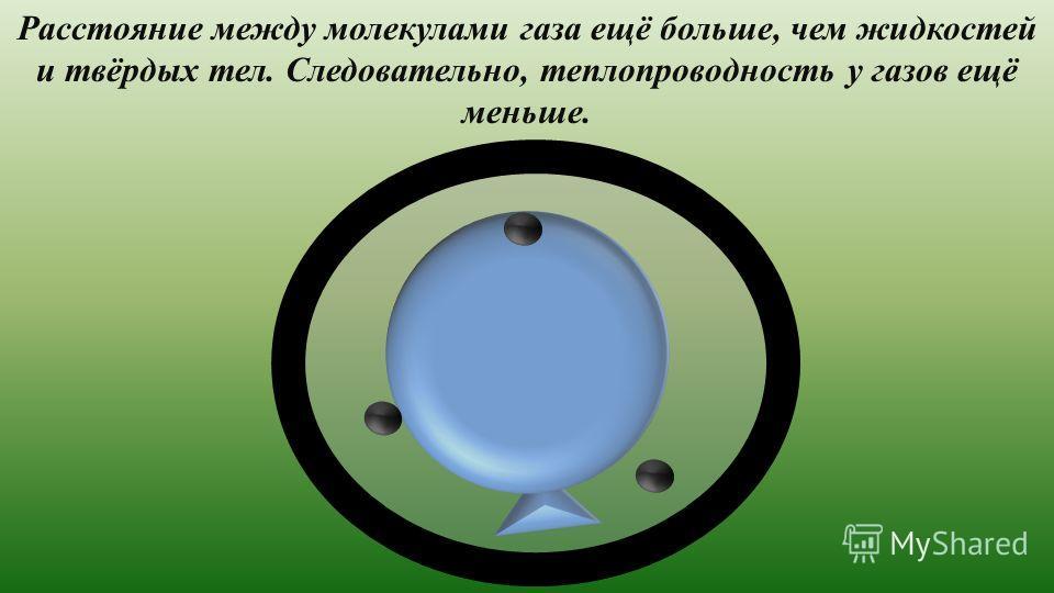 Расстояние между молекулами газа ещё больше, чем жидкостей и твёрдых тел. Следовательно, теплопроводность у газов ещё меньше.