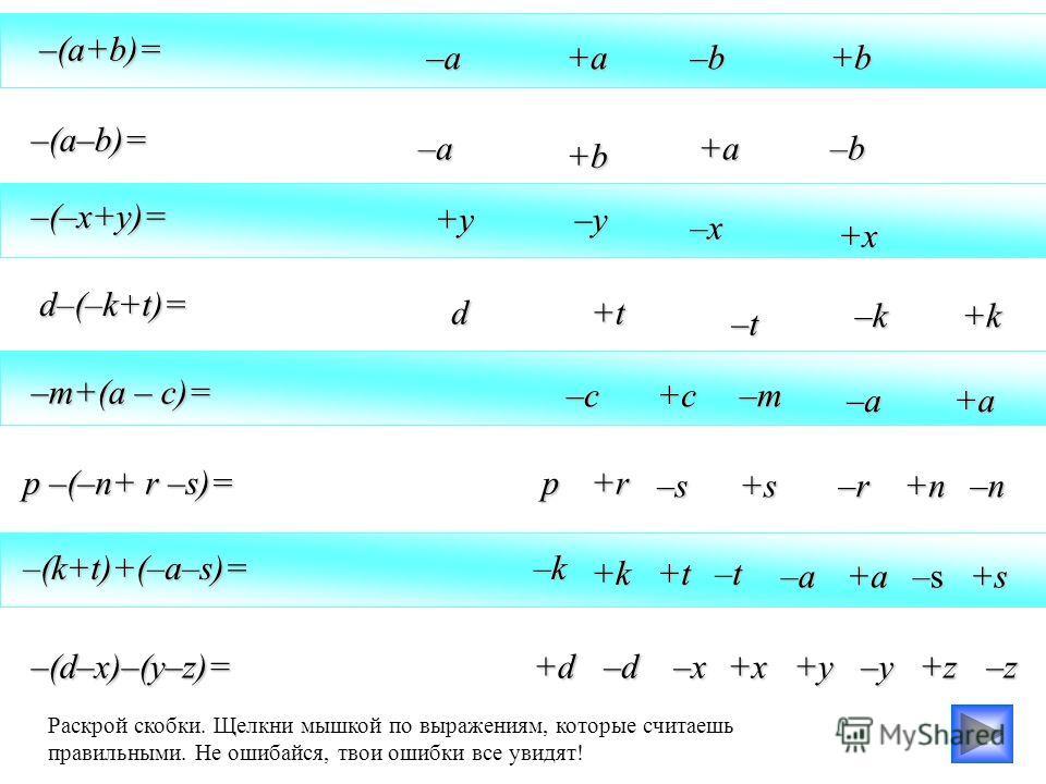 –(a+b)= –a–a–a–a –b–b–b–b +a+a+a+a +b+b+b+b Раскрой скобки. Щелкни мышкой по выражениям, которые считаешь правильными. Не ошибайся, твои ошибки все увидят! –(a–b)= –a–a–a–a +b+b+b+b +a –b–b–b–b –(–х+у)= –у +х +у –х d–(–k+t)= d +k +t+t+t+t –k –t –m+(a