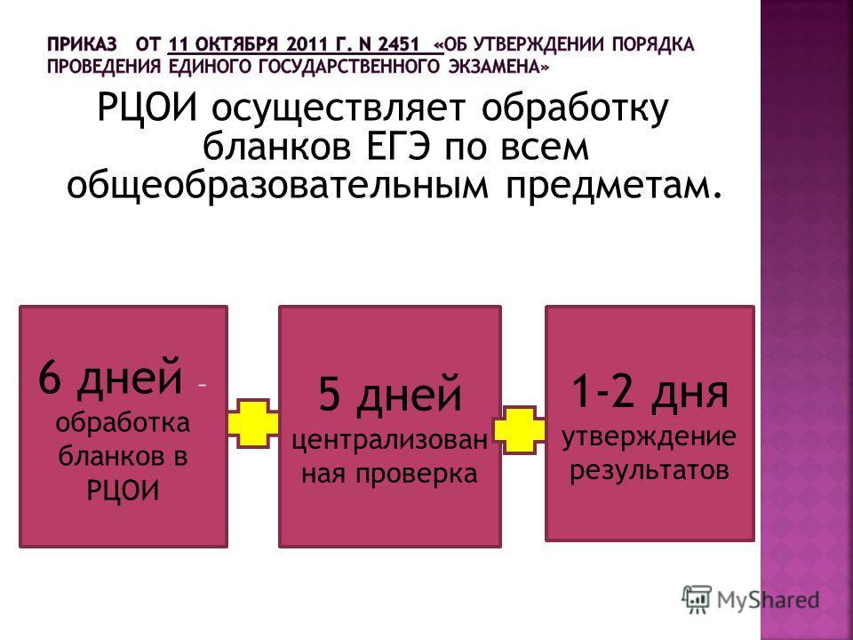 РЦОИ осуществляет обработку бланков ЕГЭ по всем общеобразовательным предметам. 6 дней – обработка бланков в РЦОИ 5 дней централизован ная проверка 1-2 дня утверждение результатов