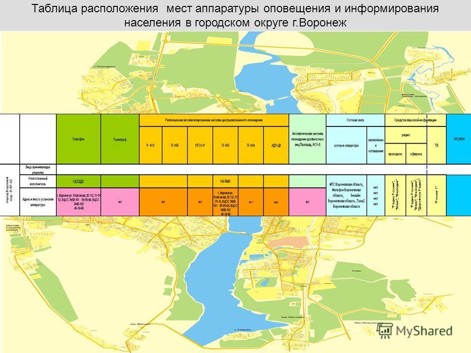 Таблица расположения мест аппаратуры оповещения и информирования населения в городском округе г.Воронеж
