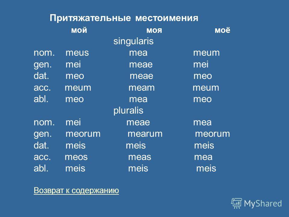 Притяжательные местоимения мой моя моё singularis nom. meus mea meum gen. mei meae mei dat. meo meae meo acc. meum meam meum abl. meo mea meo pluralis nom. mei meae mea gen. meorum mearum meorum dat. meis meis meis acc. meos meas mea abl. meis meis m