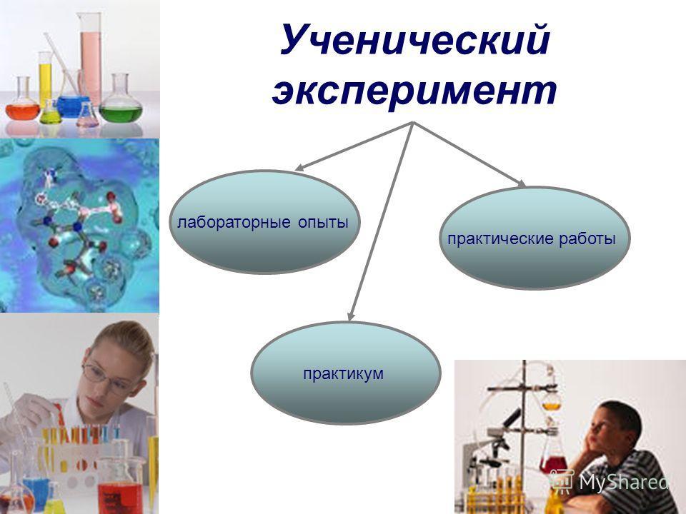 Ученический эксперимент лабораторные опыты практикум практические работы
