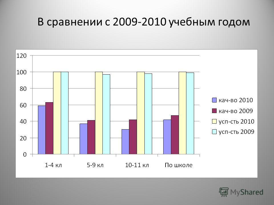В сравнении с 2009-2010 учебным годом