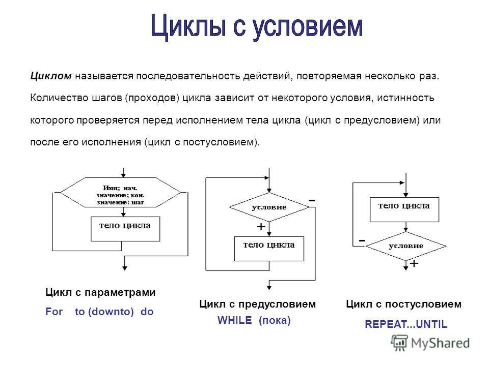 Циклом называется последовательность действий, повторяемая несколько раз. Количество шагов (проходов) цикла зависит от некоторого условия, истинность которого проверяется перед исполнением тела цикла (цикл с предусловием) или после его исполнения (ци