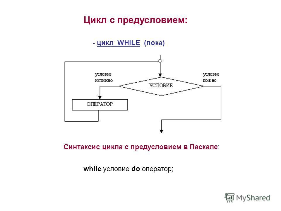 Цикл с предусловием: Синтаксис цикла с предусловием в Паскале: while условие do оператор; - цикл WHILE (пока)