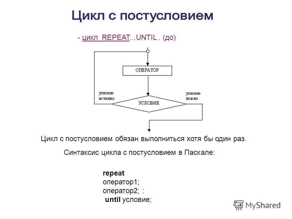 - цикл REPEAT...UNTIL. (до) Цикл с постусловием обязан выполниться хотя бы один раз. Синтаксис цикла с постусловием в Паскале: repeat оператор1; оператор2; : until условие;