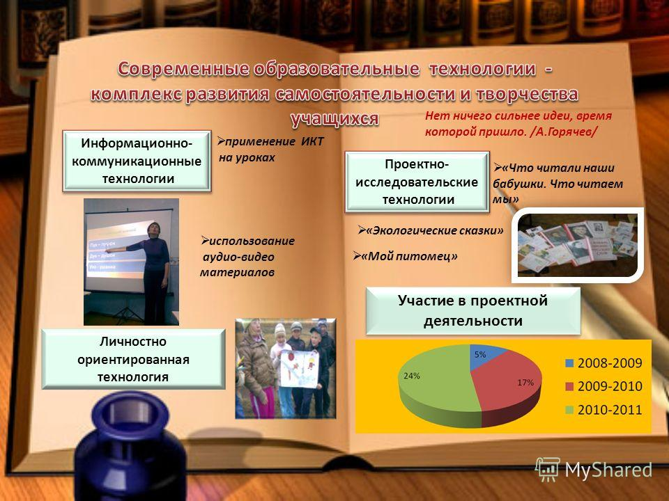 Нет ничего сильнее идеи, время которой пришло. /А.Горячев/ Информационно- коммуникационные технологии Информационно- коммуникационные технологии применение ИКТ на уроках использование аудио-видео материалов Проектно- исследовательские технологии Прое