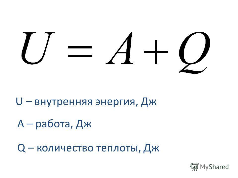 U – внутренняя энергия, Дж А – работа, Дж Q – количество теплоты, Дж