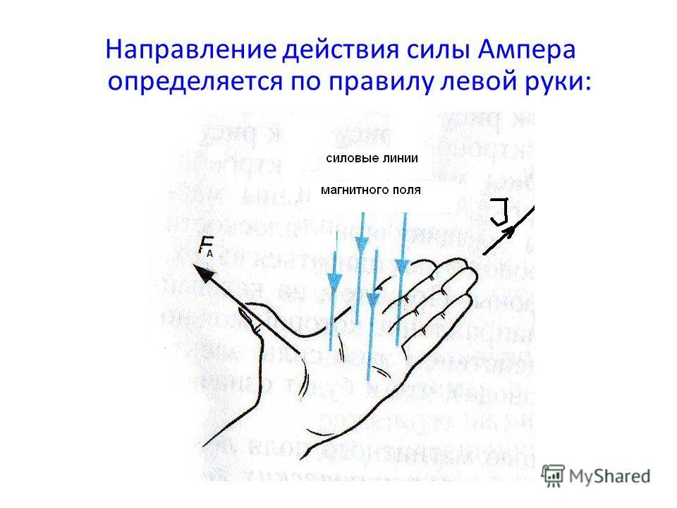 Направление действия силы Ампера определяется по правилу левой руки: