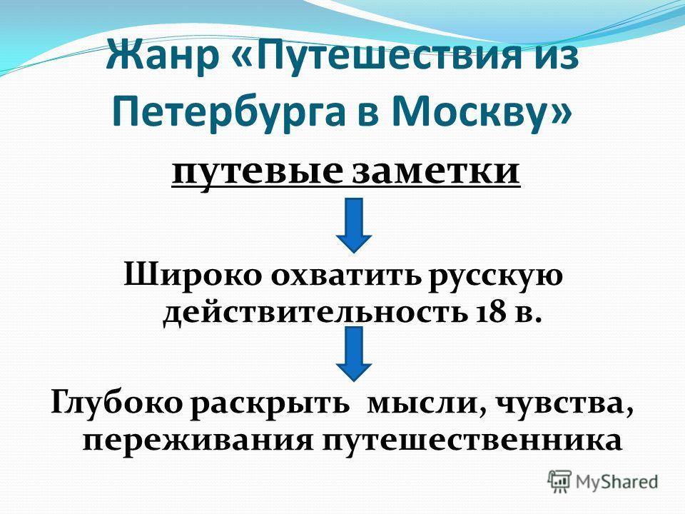 Жанр «Путешествия из Петербурга в Москву» путевые заметки Широко охватить русскую действительность 18 в. Глубоко раскрыть мысли, чувства, переживания путешественника