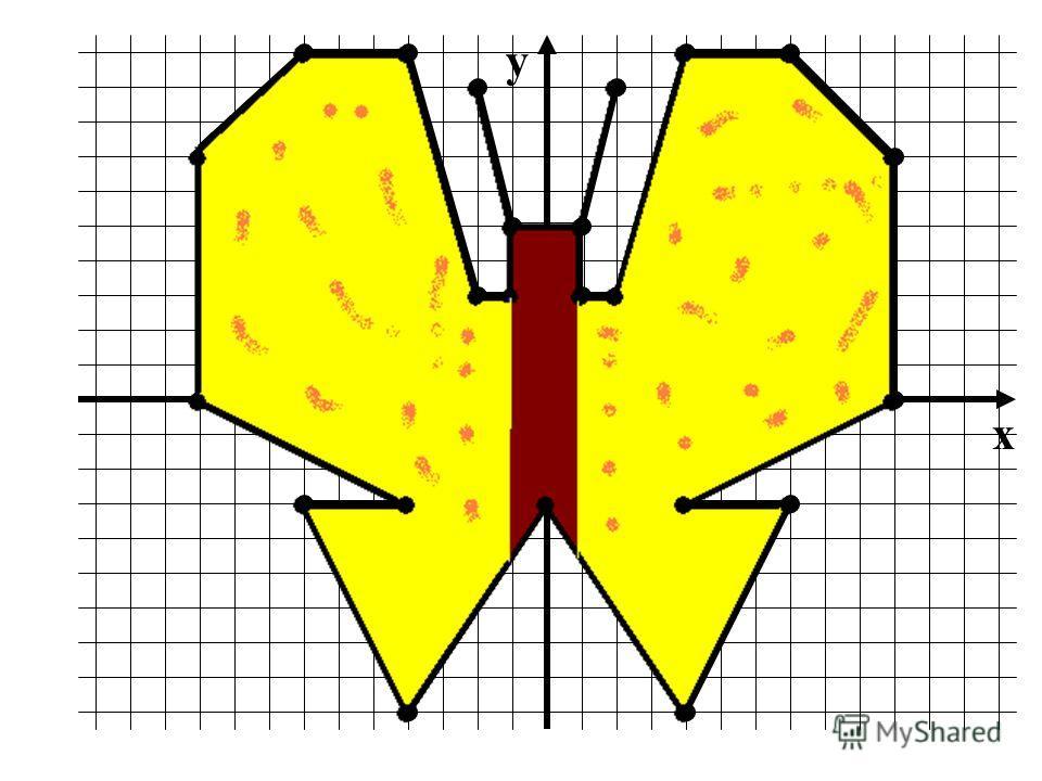 Зная координаты точек постройте заданную фигуру (-1;5), (1;5), (1;3), (2;3), (4;10), (7;10), (10;3), (10;0), (4;-3), (7;-3), (4;-9), (-7;-3), (-4;-3), (-10;0), (-10;7), (-7;10), (-4;10), (-2;3), (-1;3), (-1;5); соединить (-1;5) и (-2;9); (1;5) и (2;9
