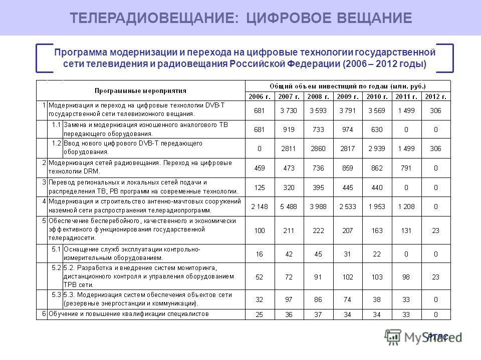 ТЕЛЕРАДИОВЕЩАНИЕ: ЦИФРОВОЕ ВЕЩАНИЕ Программа модернизации и перехода на цифровые технологии государственной сети телевидения и радиовещания Российской Федерации (2006 – 2012 годы) РТРС