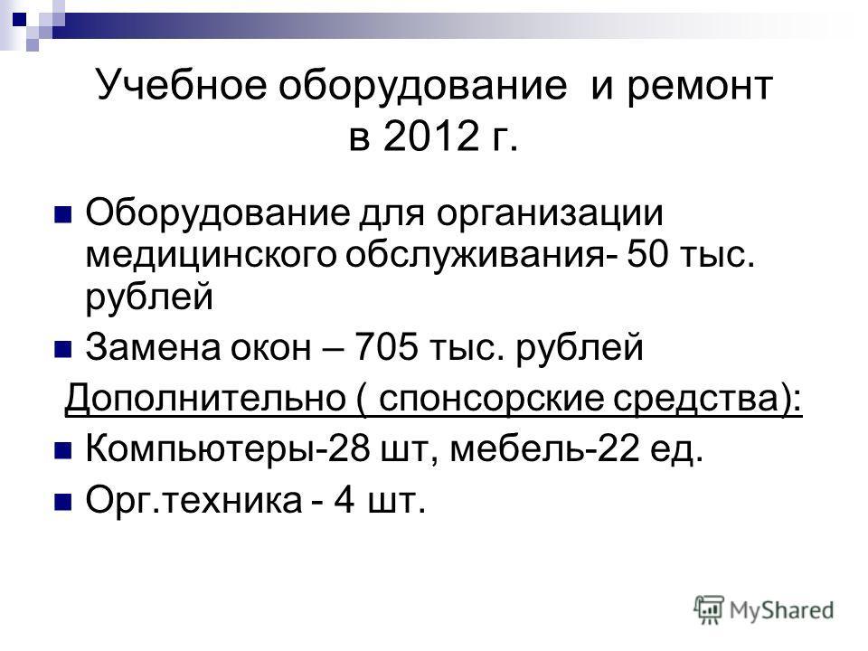 Учебное оборудование и ремонт в 2012 г. Оборудование для организации медицинского обслуживания- 50 тыс. рублей Замена окон – 705 тыс. рублей Дополнительно ( спонсорские средства): Компьютеры-28 шт, мебель-22 ед. Орг.техника - 4 шт.