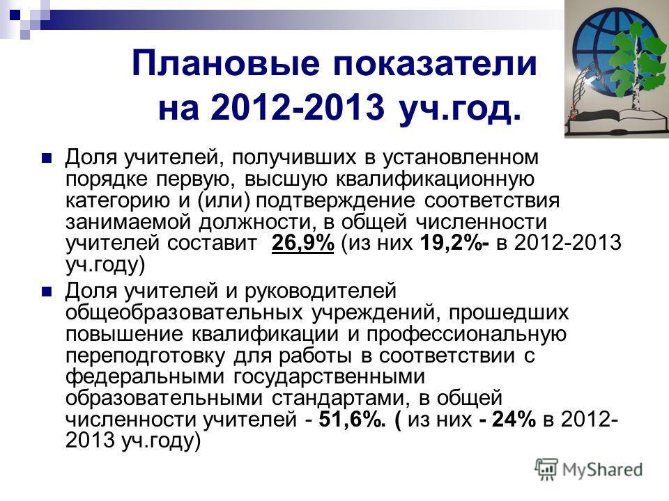 Плановые показатели на 2012-2013 уч.год. Доля учителей, получивших в установленном порядке первую, высшую квалификационную категорию и (или) подтверждение соответствия занимаемой должности, в общей численности учителей составит 26,9% (из них 19,2%- в